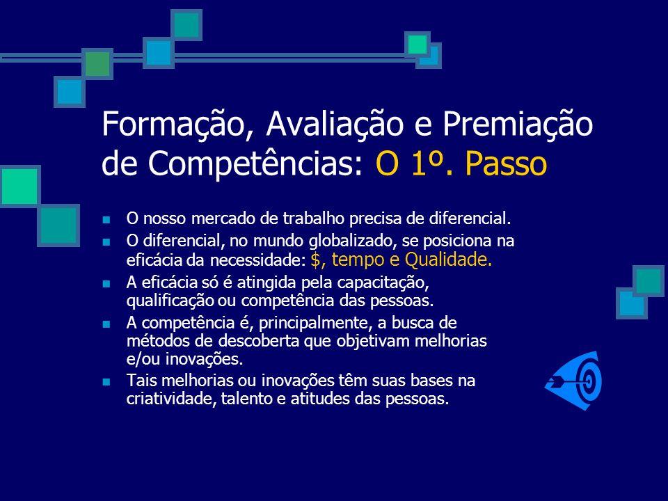 Formação, Avaliação e Premiação de Competências: O 1º. Passo