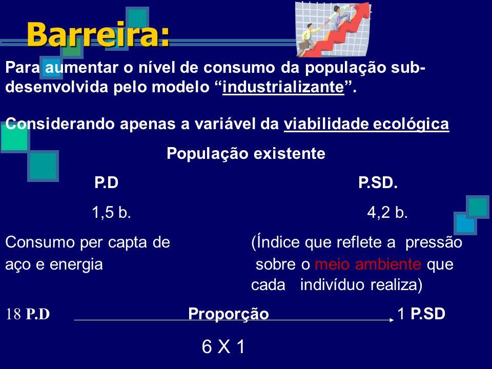 Barreira: Para aumentar o nível de consumo da população sub-desenvolvida pelo modelo industrializante .