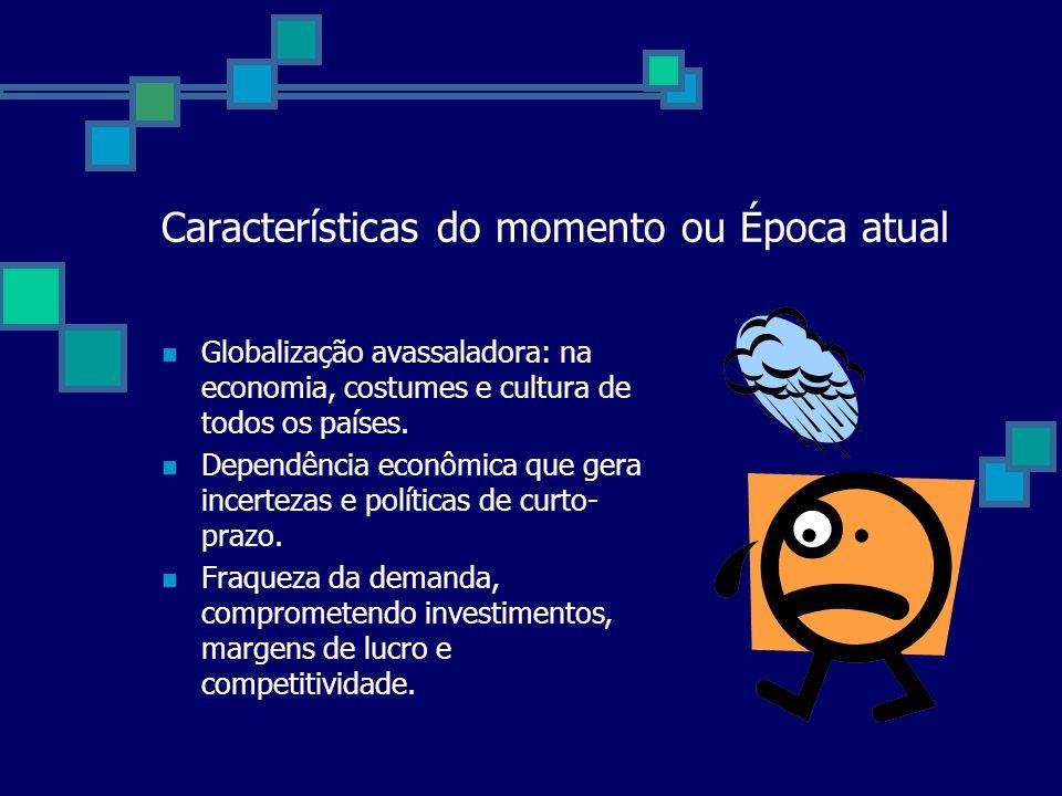 Características do momento ou Época atual