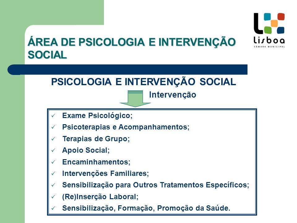 PSICOLOGIA E INTERVENÇÃO SOCIAL