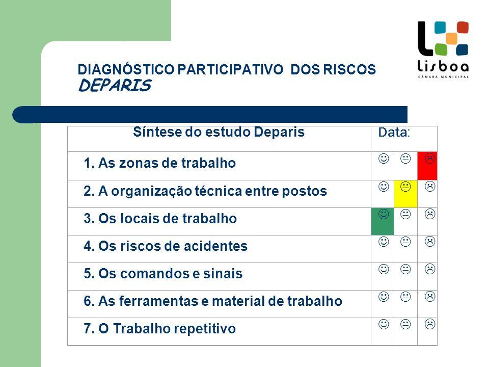 DIAGNÓSTICO PARTICIPATIVO DOS RISCOS DEPARIS