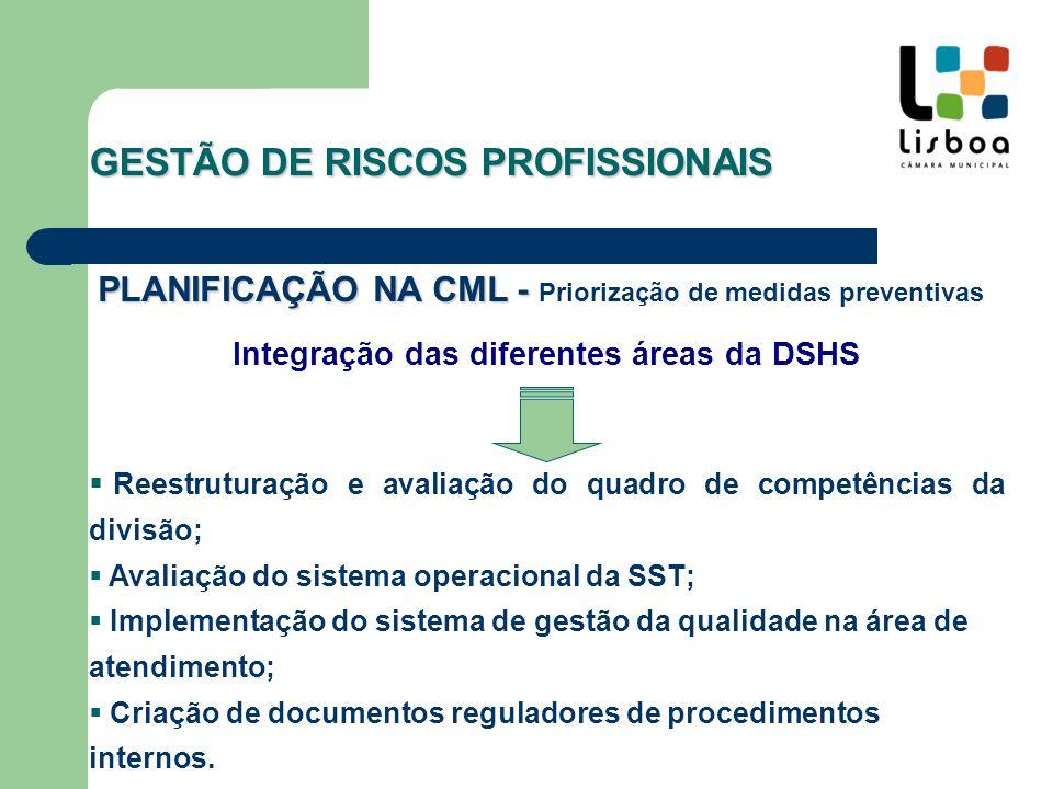 Integração das diferentes áreas da DSHS