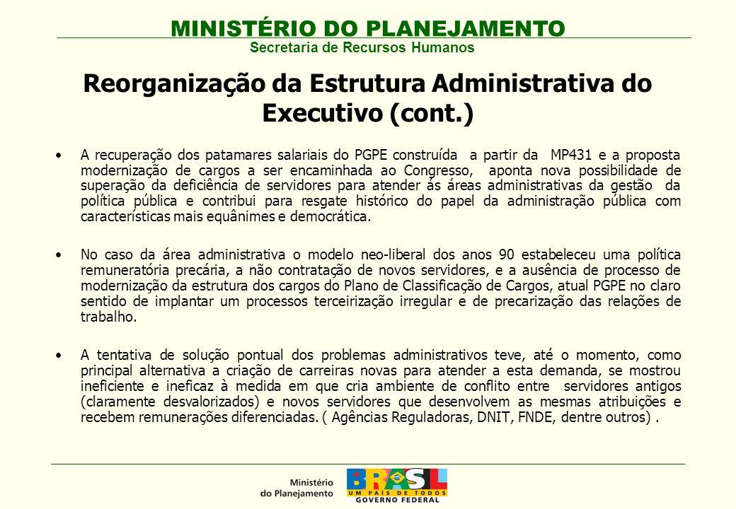 Reorganização da Estrutura Administrativa do Executivo (cont.)