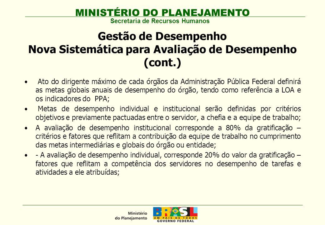 Gestão de Desempenho Nova Sistemática para Avaliação de Desempenho (cont.)