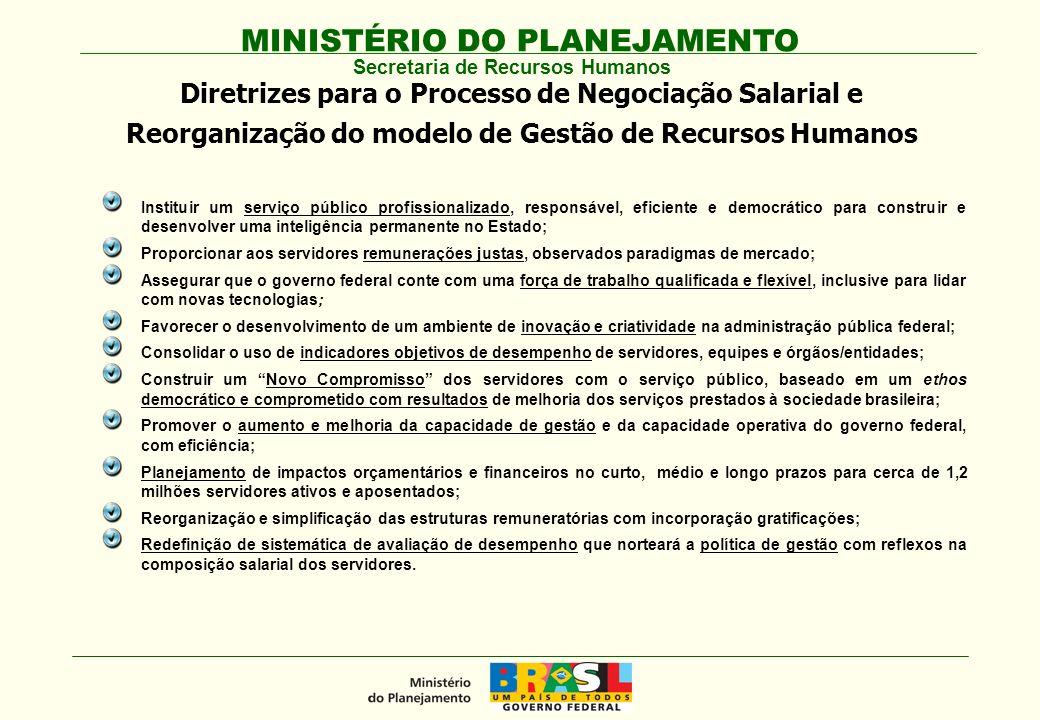 Diretrizes para o Processo de Negociação Salarial e Reorganização do modelo de Gestão de Recursos Humanos