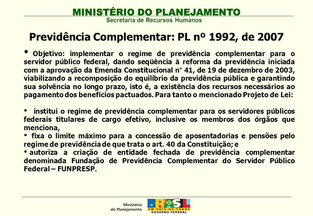 Previdência Complementar: PL nº 1992, de 2007