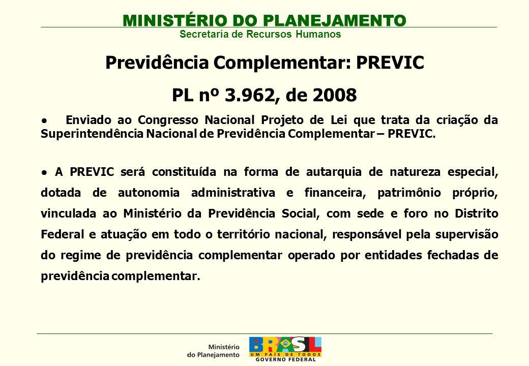 Previdência Complementar: PREVIC