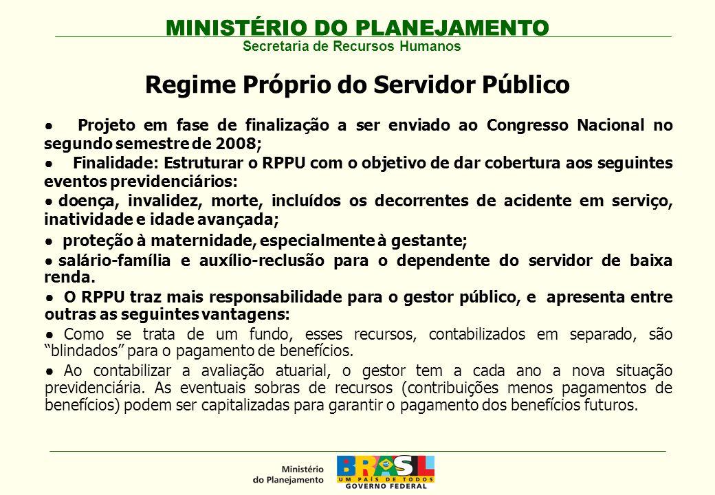 Regime Próprio do Servidor Público