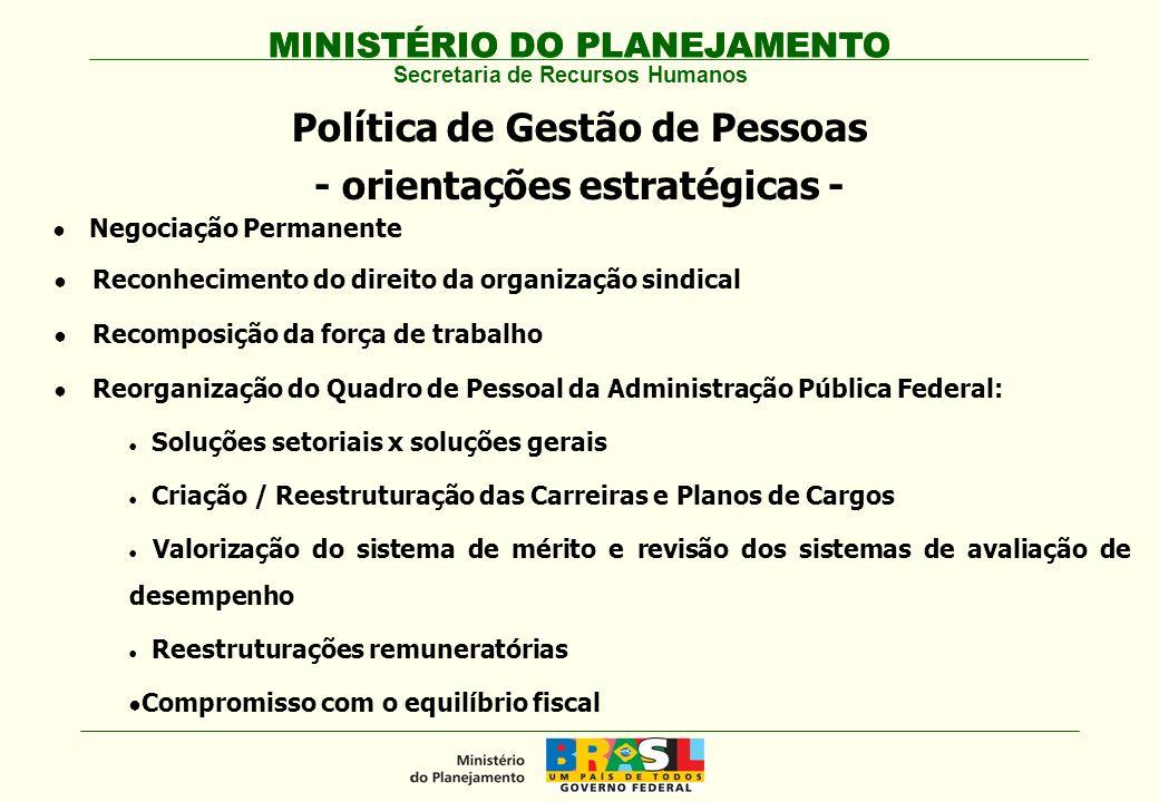 Política de Gestão de Pessoas - orientações estratégicas -