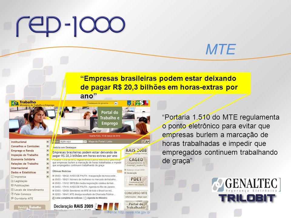 MTE Empresas brasileiras podem estar deixando de pagar R$ 20,3 bilhões em horas-extras por ano