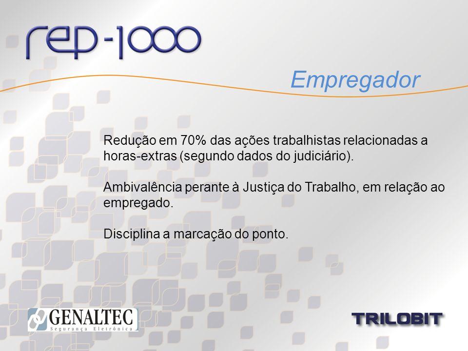 Empregador Redução em 70% das ações trabalhistas relacionadas a horas-extras (segundo dados do judiciário).