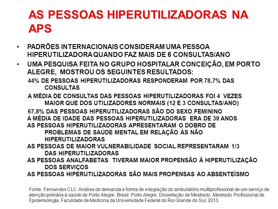 AS PESSOAS HIPERUTILIZADORAS NA APS