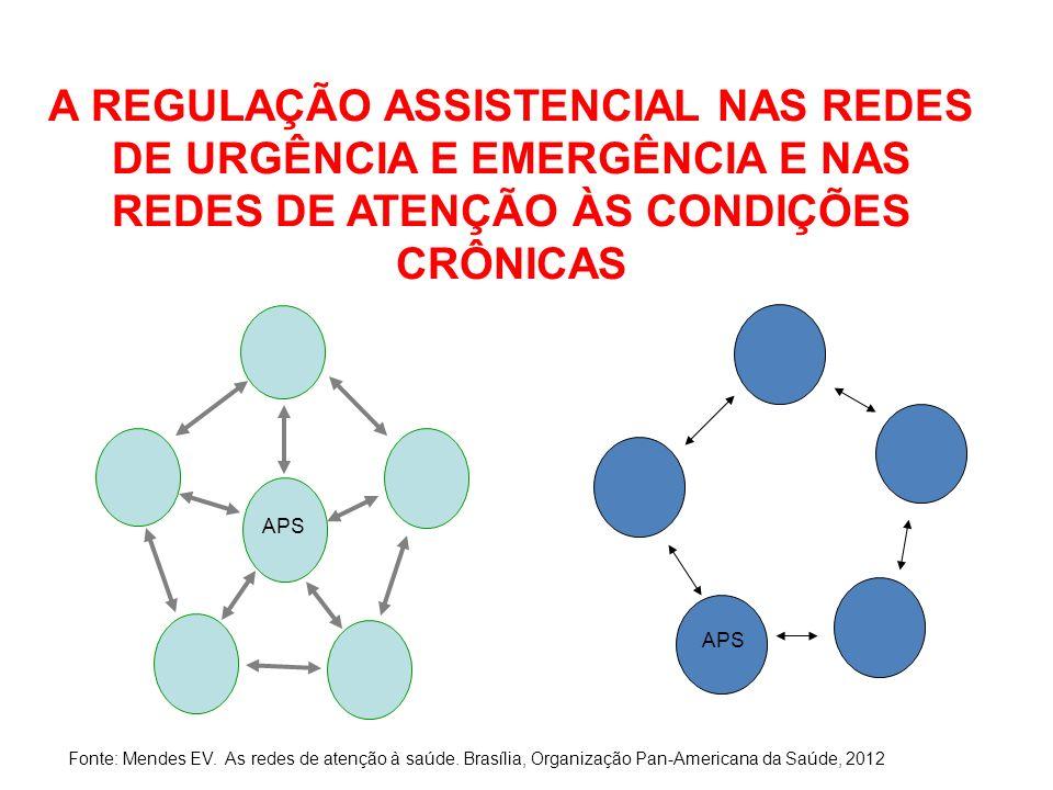A REGULAÇÃO ASSISTENCIAL NAS REDES DE URGÊNCIA E EMERGÊNCIA E NAS REDES DE ATENÇÃO ÀS CONDIÇÕES CRÔNICAS