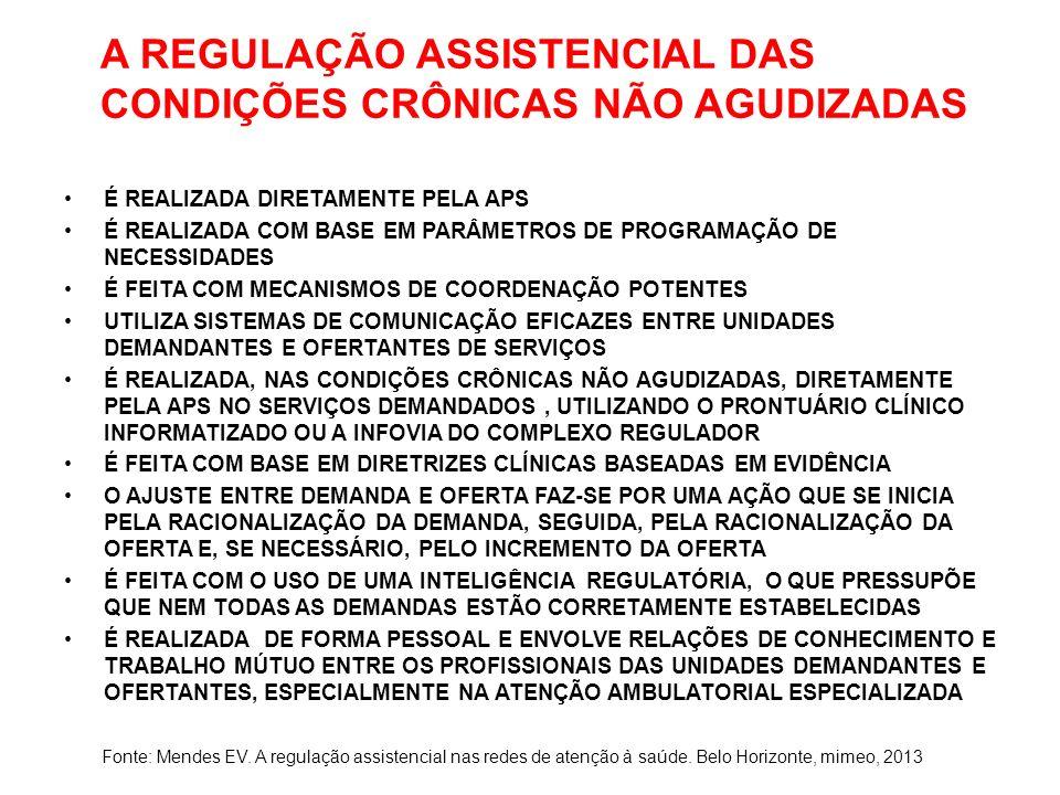 A REGULAÇÃO ASSISTENCIAL DAS CONDIÇÕES CRÔNICAS NÃO AGUDIZADAS