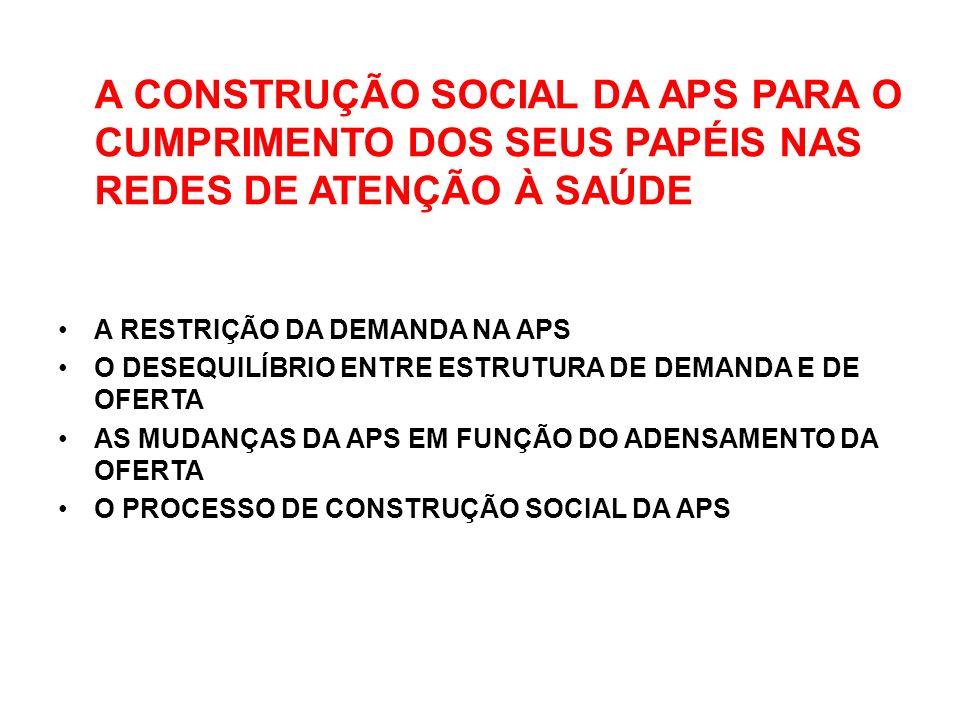 A CONSTRUÇÃO SOCIAL DA APS PARA O CUMPRIMENTO DOS SEUS PAPÉIS NAS REDES DE ATENÇÃO À SAÚDE