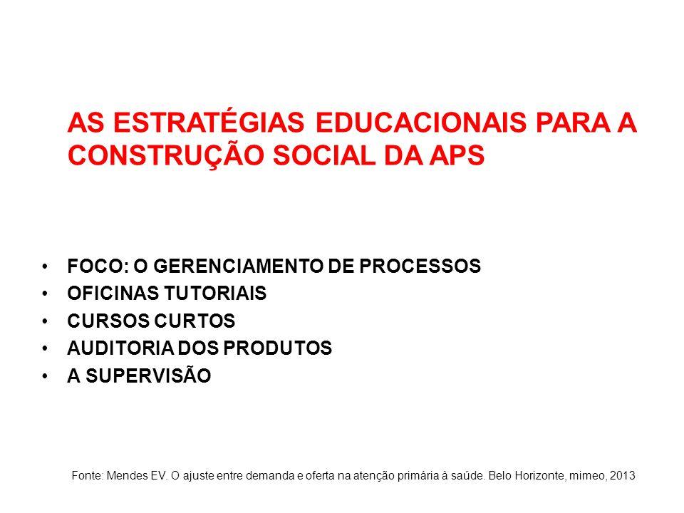 AS ESTRATÉGIAS EDUCACIONAIS PARA A CONSTRUÇÃO SOCIAL DA APS