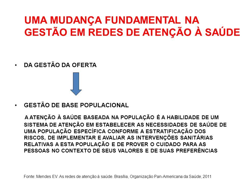 UMA MUDANÇA FUNDAMENTAL NA GESTÃO EM REDES DE ATENÇÃO À SAÚDE