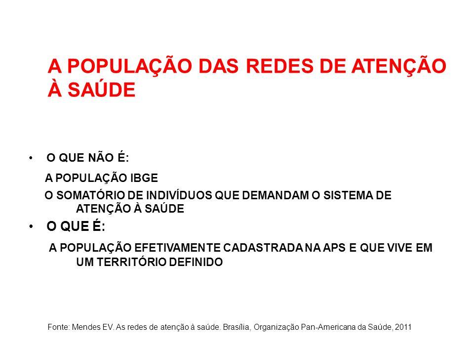 A POPULAÇÃO DAS REDES DE ATENÇÃO À SAÚDE