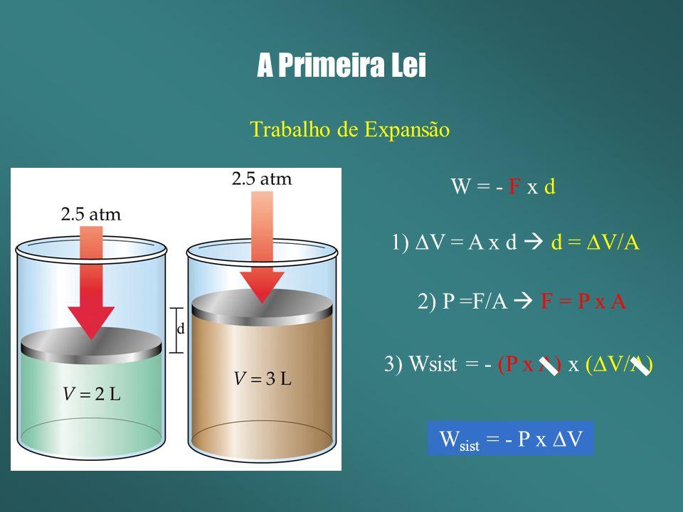 3) Wsist = - (P x A) x (DV/A)