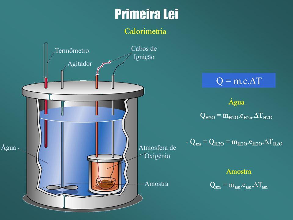 Primeira Lei Q = m.c.DT Calorimetria Água QH2O = mH2O.cH2o.DTH2O