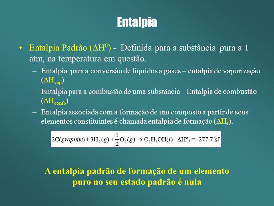 Entalpia Entalpia Padrão (DH0) - Definida para a substância pura a 1 atm, na temperatura em questão.