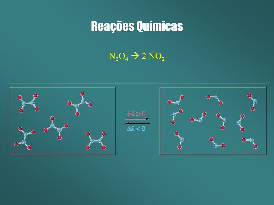 Reações Químicas N2O4  2 NO2