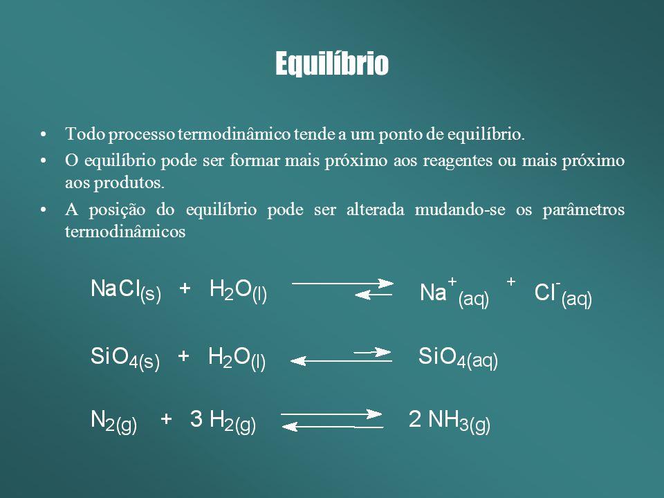 Equilíbrio Todo processo termodinâmico tende a um ponto de equilíbrio.