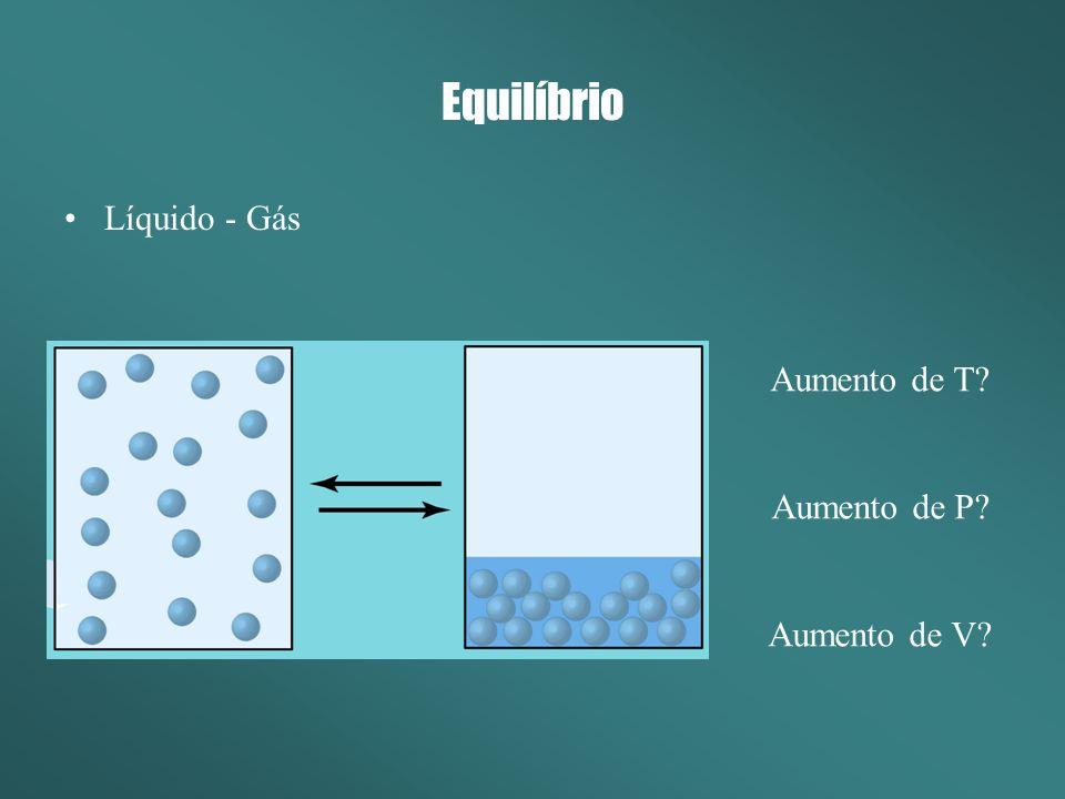 Equilíbrio Líquido - Gás Aumento de T Aumento de P Aumento de V