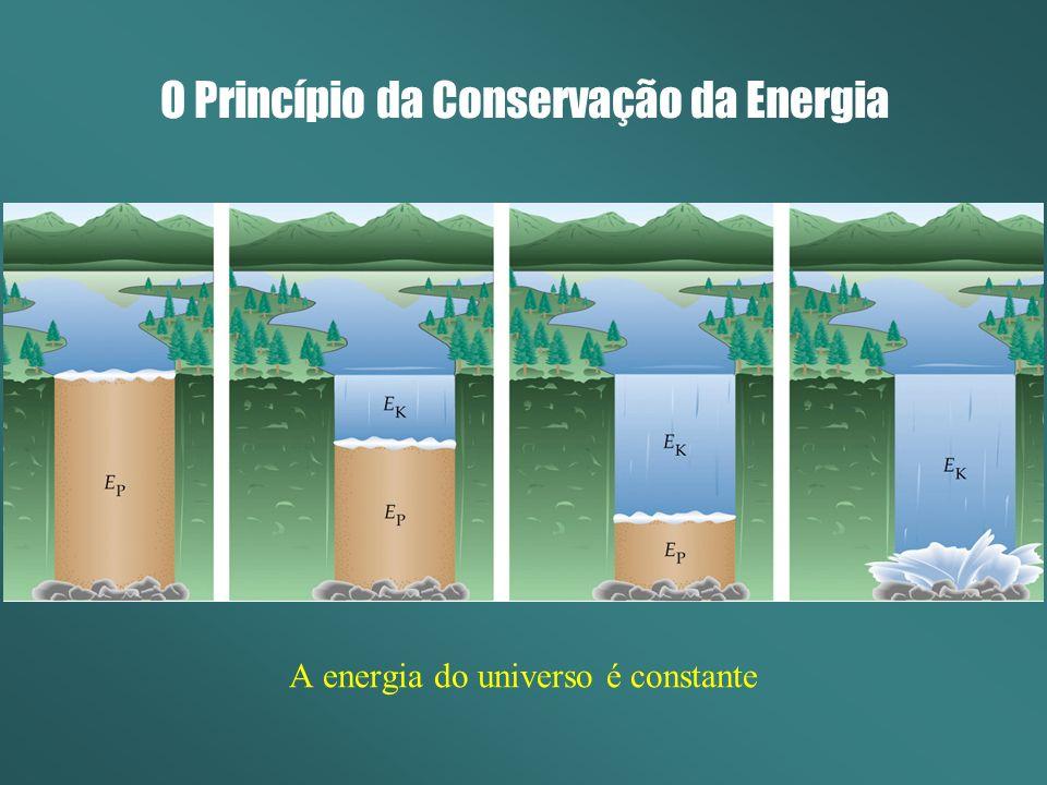 O Princípio da Conservação da Energia