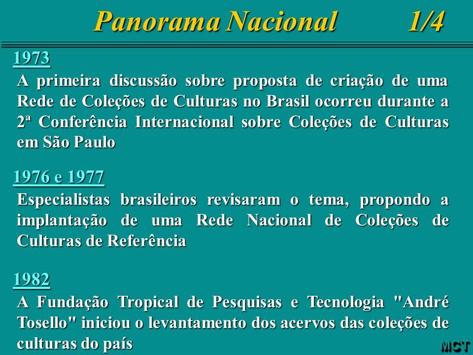Panorama Nacional 1/4 1973.