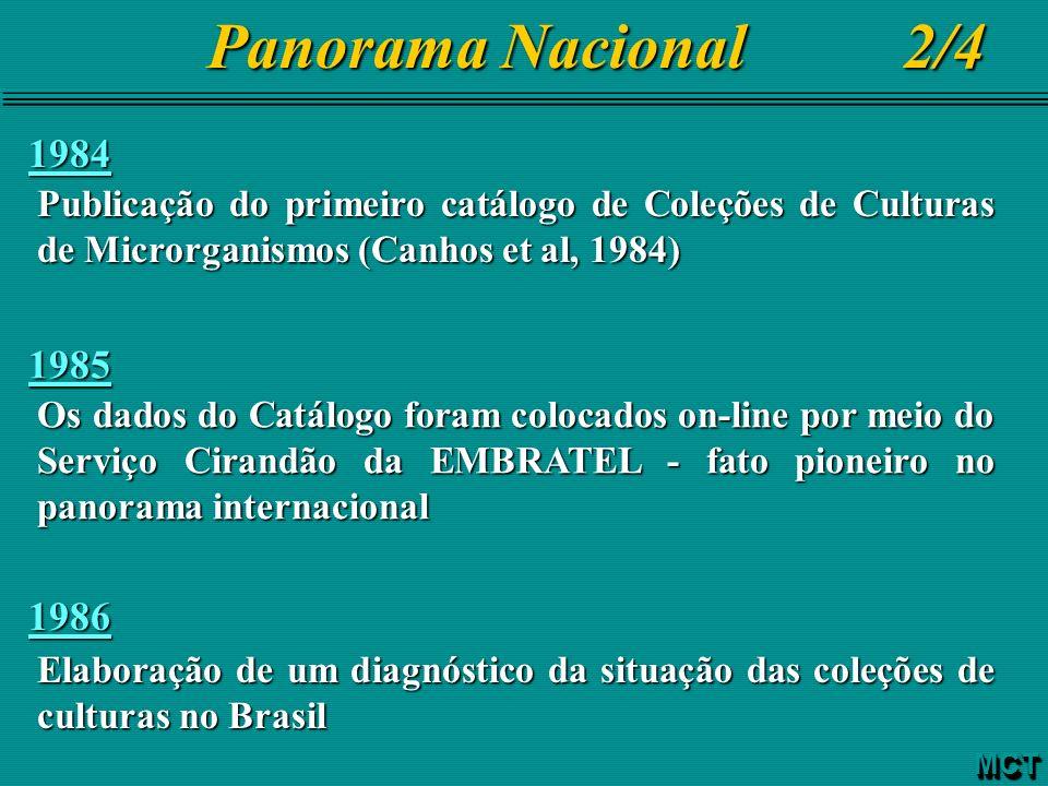 Panorama Nacional 2/4 1984. Publicação do primeiro catálogo de Coleções de Culturas de Microrganismos (Canhos et al, 1984)