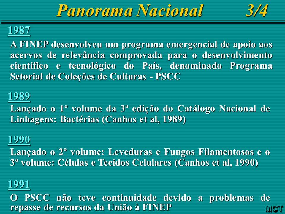 Panorama Nacional 3/4 1987.