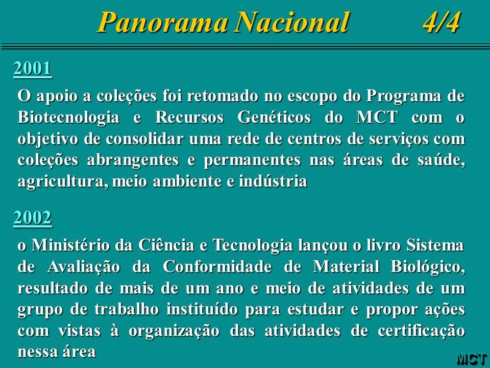 Panorama Nacional 4/4 2001.