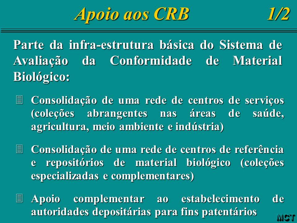 Apoio aos CRB 1/2 Parte da infra-estrutura básica do Sistema de Avaliação da Conformidade de Material Biológico: