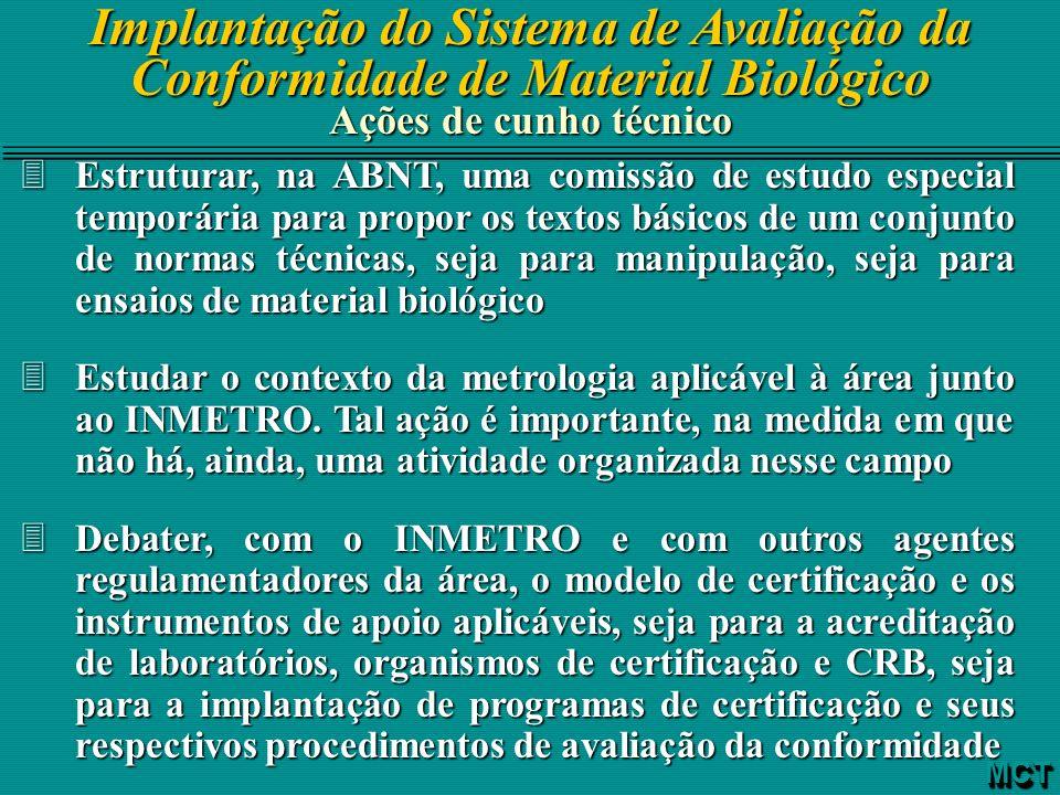 Implantação do Sistema de Avaliação da Conformidade de Material Biológico