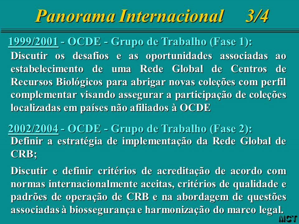 Panorama Internacional 3/4