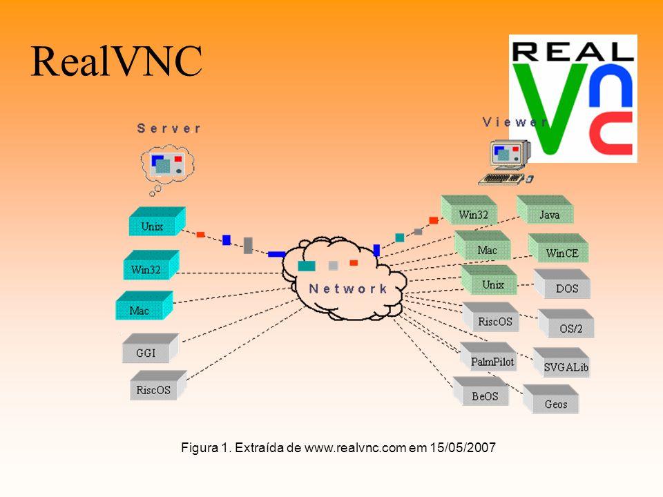 Figura 1. Extraída de www.realvnc.com em 15/05/2007