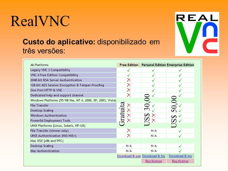 RealVNC Custo do aplicativo: disponibilizado em três versões: