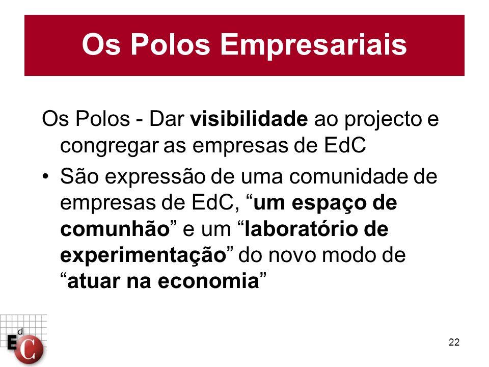 Os Polos Empresariais Os Polos - Dar visibilidade ao projecto e congregar as empresas de EdC.