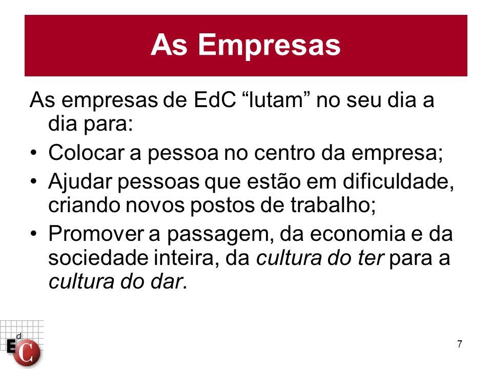 As Empresas As empresas de EdC lutam no seu dia a dia para: