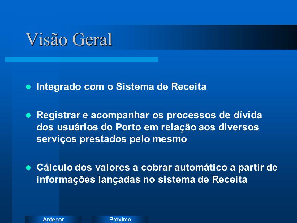 Visão Geral Instruções: Integrado com o Sistema de Receita