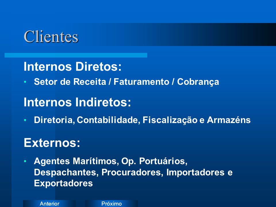 Clientes Internos Diretos: Internos Indiretos: Externos: Instruções: