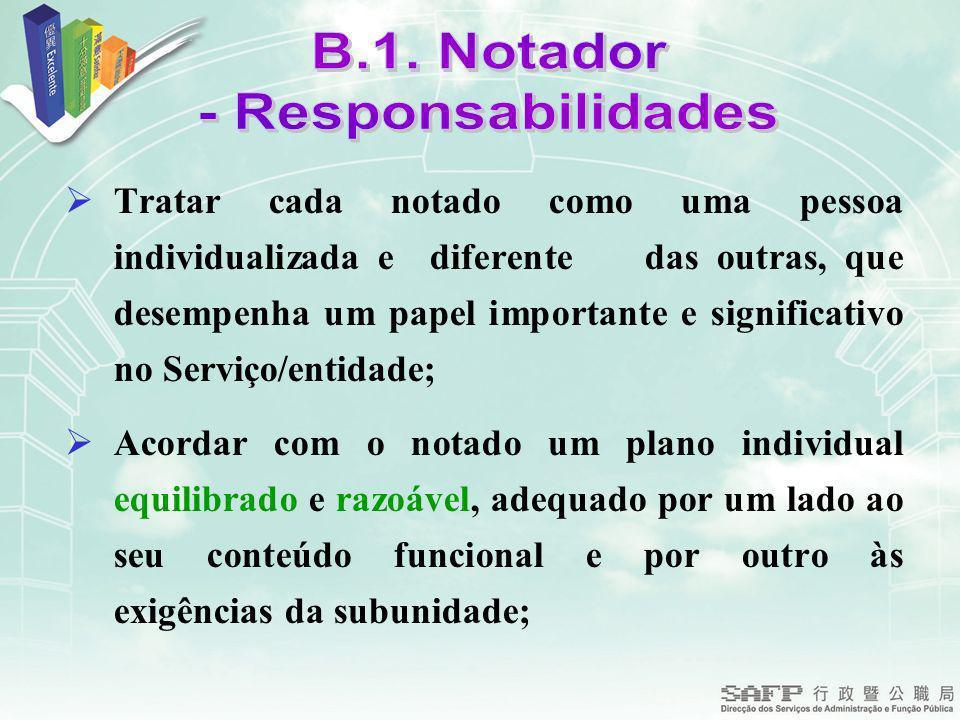 B.1. Notador - Responsabilidades
