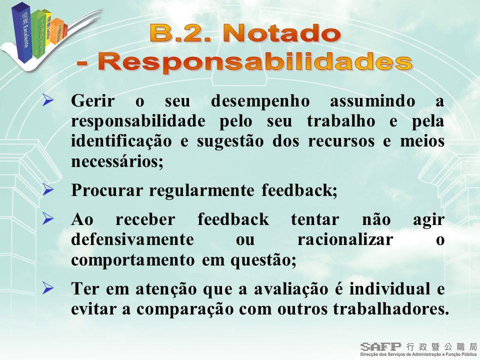 B.2. Notado - Responsabilidades