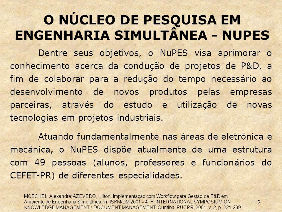O NÚCLEO DE PESQUISA EM ENGENHARIA SIMULTÂNEA - NUPES