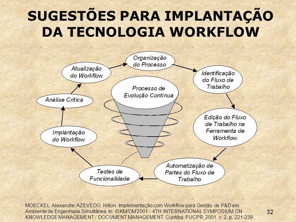 SUGESTÕES PARA IMPLANTAÇÃO DA TECNOLOGIA WORKFLOW
