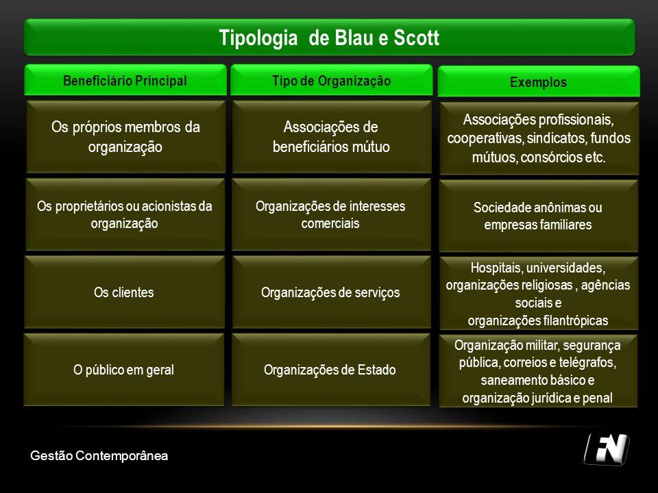 Tipologia de Blau e Scott Beneficiário Principal
