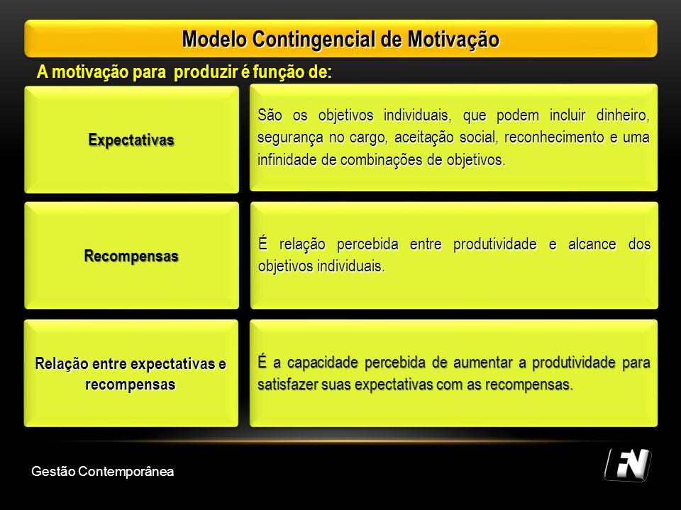Modelo Contingencial de Motivação