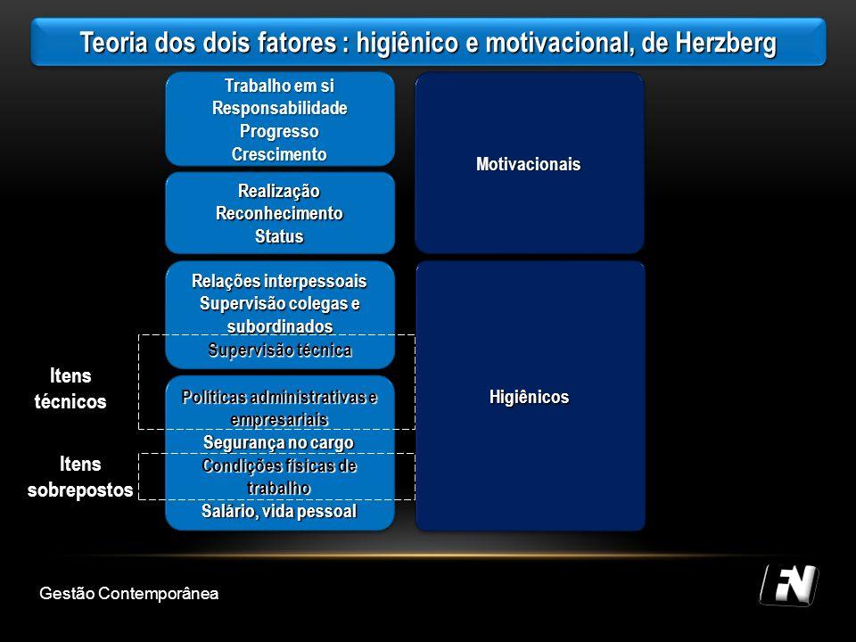 Teoria dos dois fatores : higiênico e motivacional, de Herzberg