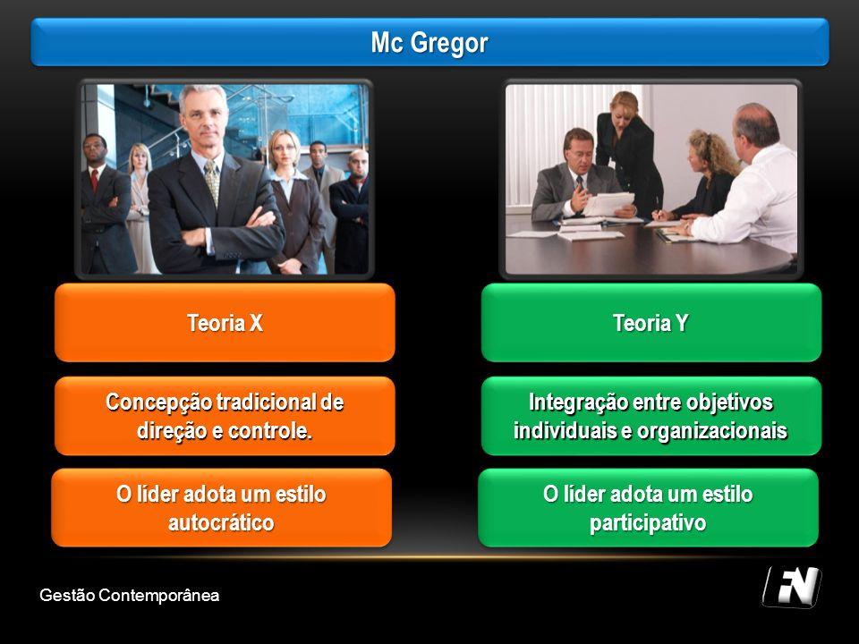 Mc Gregor Teoria X Teoria Y Concepção tradicional de